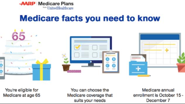 myaarpmedicare-facts