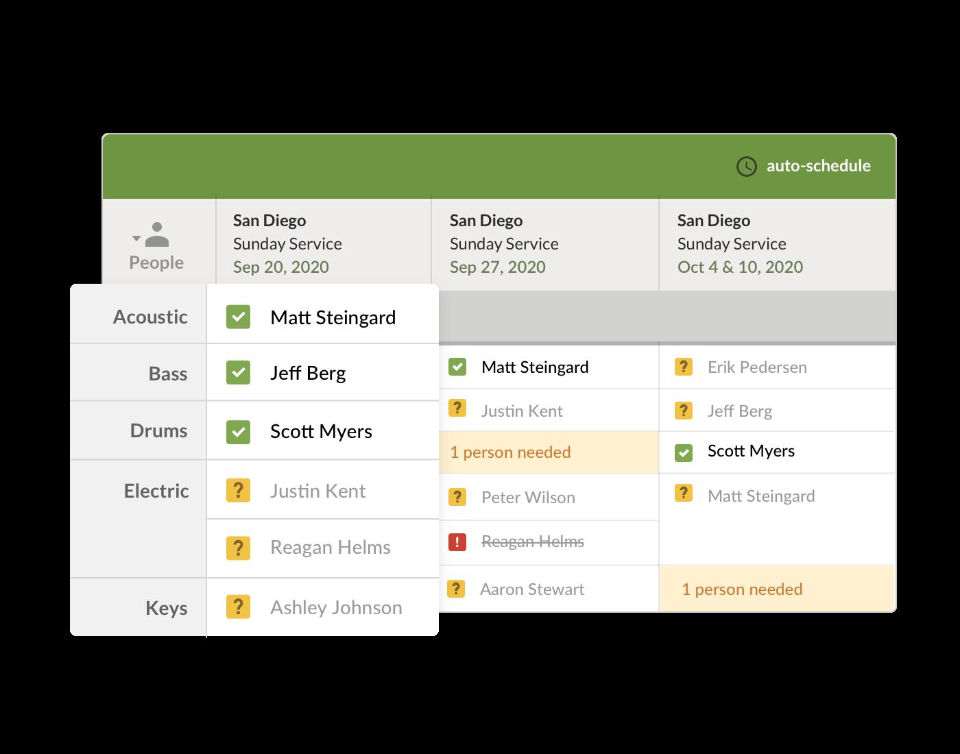 planningcenteronline-login